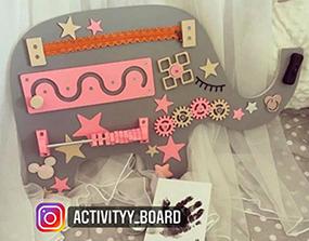 Co je Activity Board?